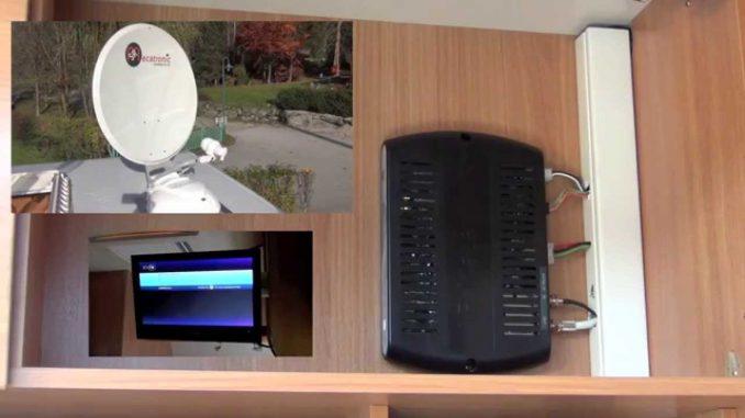 Automatische Camping Satellitenanlage für Wohnmobil und